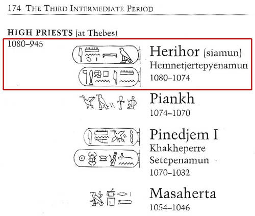Ancient Egyptian Pharaoh names